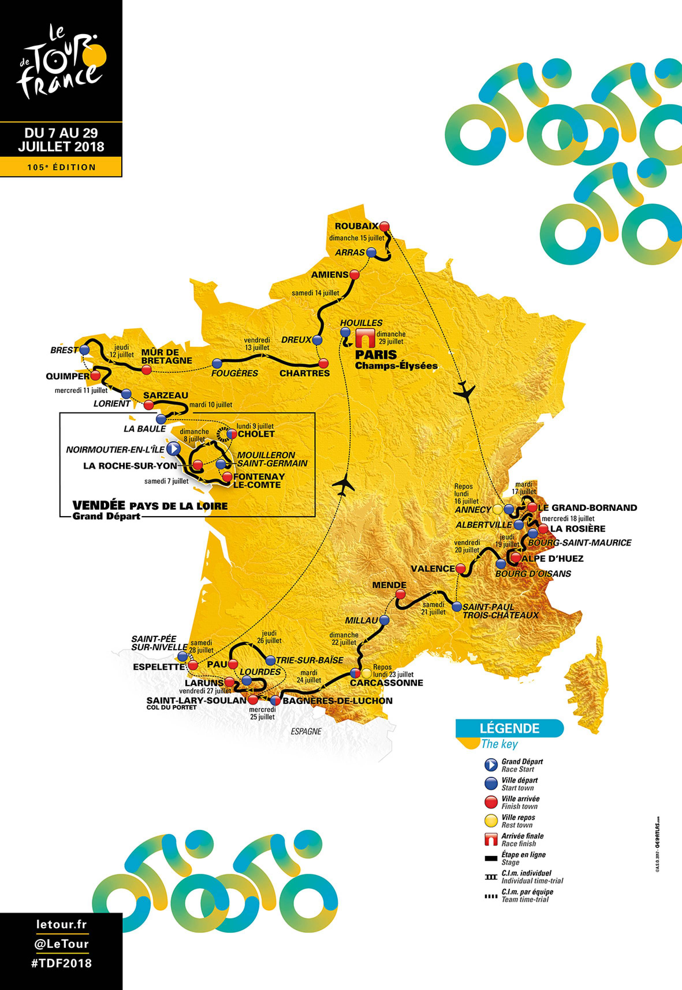 Tour de France – Le Tour