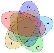 John Venn and the Diagrams